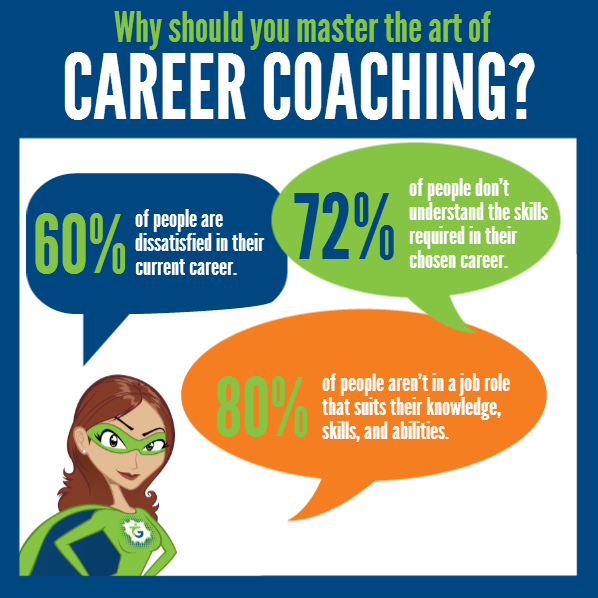 Why should you master the art of career coaching?