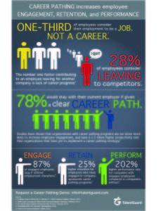 Career Pathing Software single logo