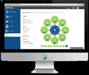 Career Pathing software screenshot displayed on a desktop computer