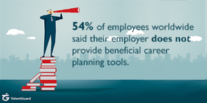 Career Planning employer do not provide beneficial career planing tools