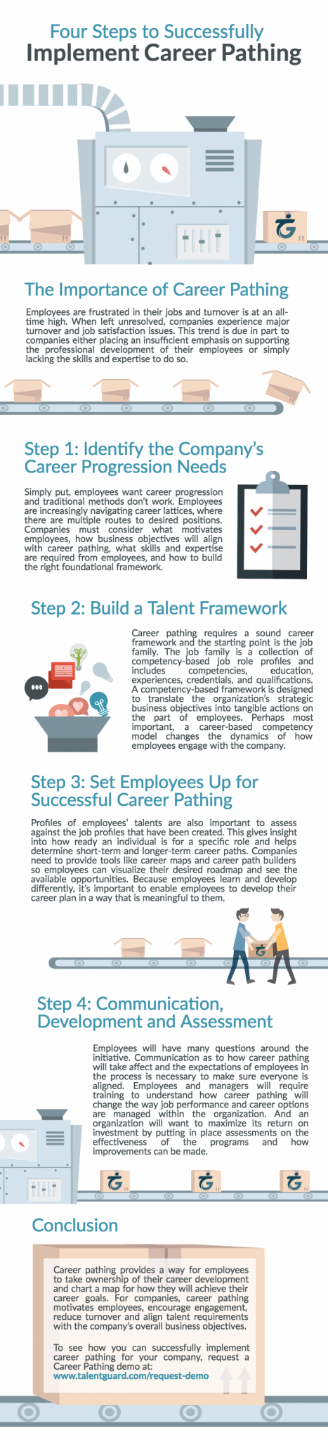 Four Steps to Successfully Implement Career Pathing