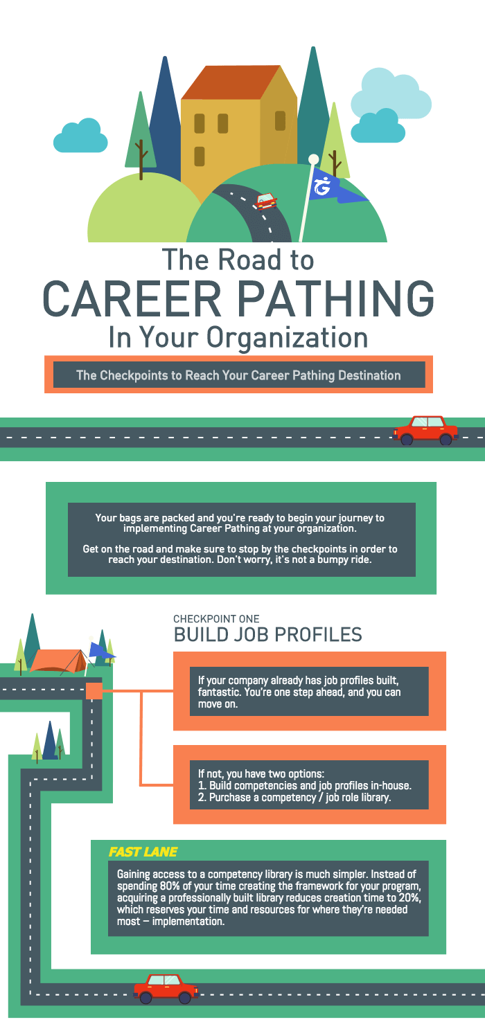 The Road to Career Pathing Top