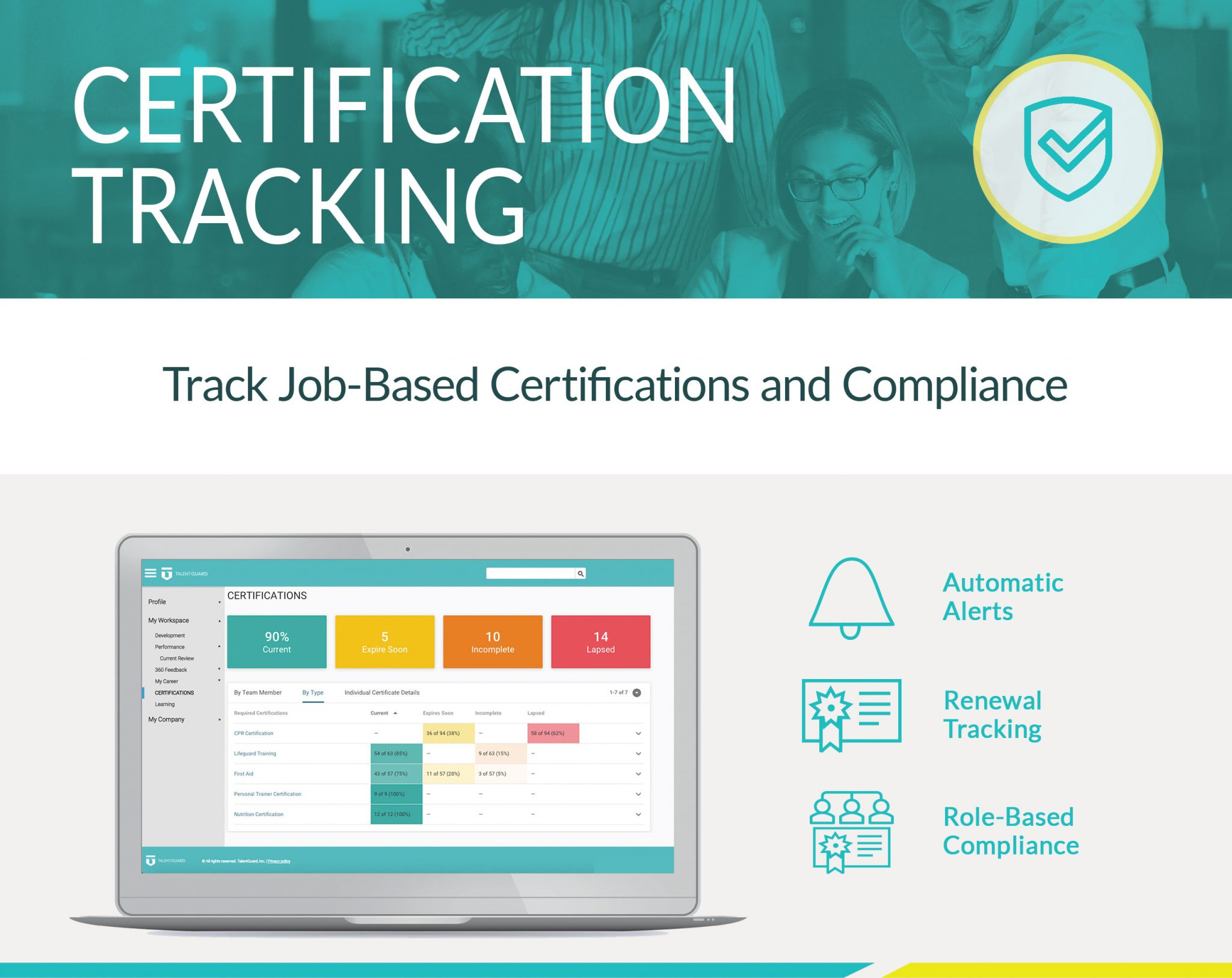 Certification Tracking Collateral