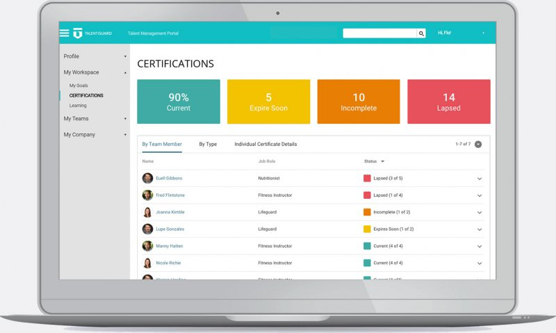 certification dashboard