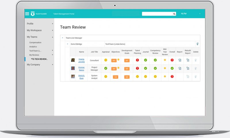 Performance Management - Manager Dashboard