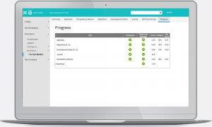 Performance Management - Progress
