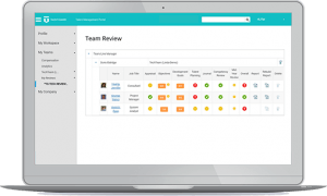 Performance Management - Team Dashboard