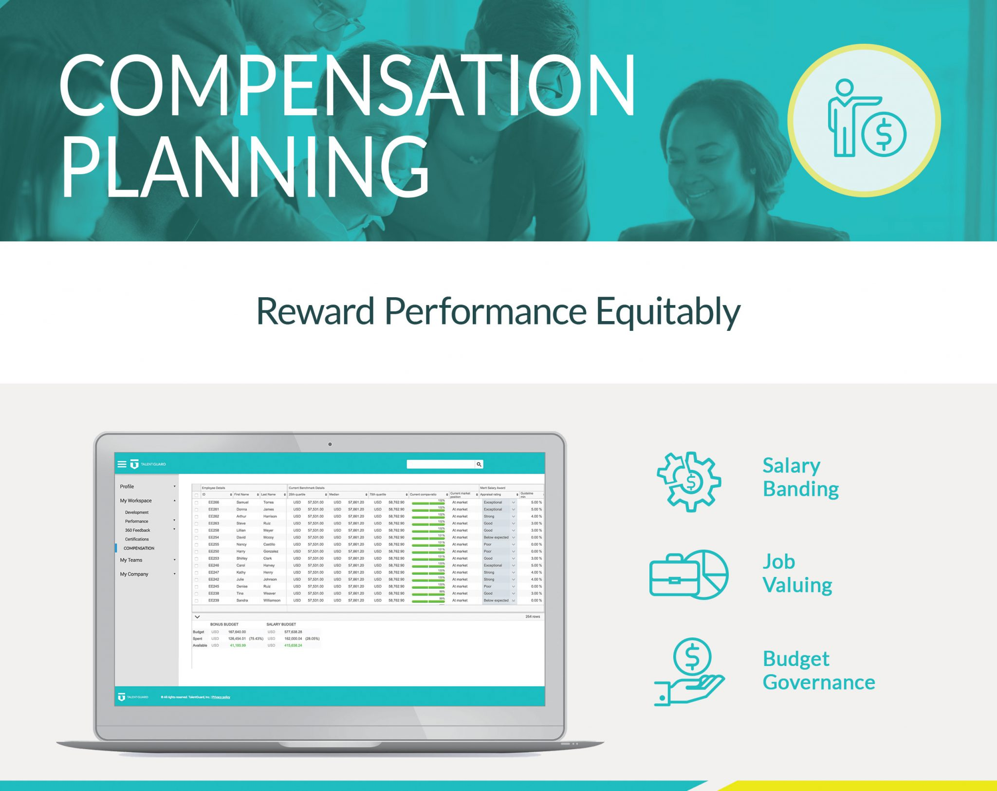 Compensation Planning Collateral