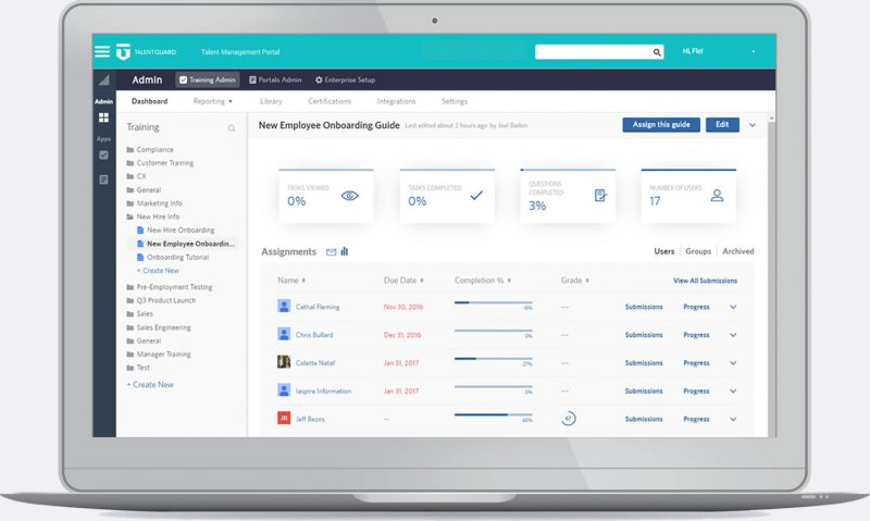 Learning Management System - Dashboard