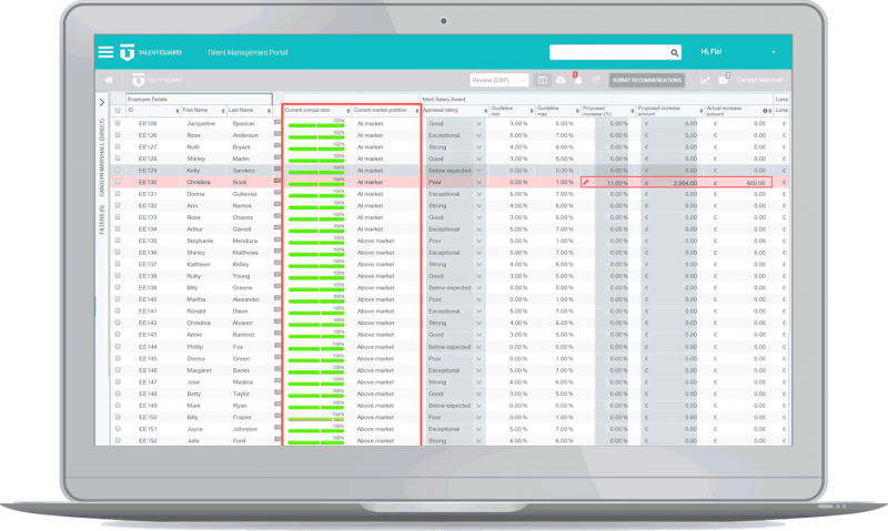 Compensation-Planning-Silver-Mac-Market-Data
