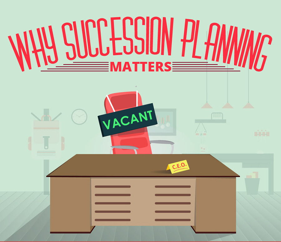 Why Succession Planning Matters TalentGuard
